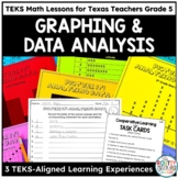 Categorical & Numerical Data- TEKS Math Activities & Printables