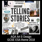 TELLING STORIES - theme mind-map interactive artist links