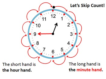 TELLING TIME - 5-Minute Intervals - Distinguish AM & PM