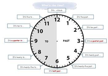 TELLING TIME - DIY CLOCK -