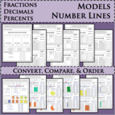 Compare Order Fractions Decimals Percents Number Lines Models