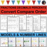 Compare Order Fractions Decimals Percents Number Lines Models
