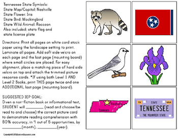 TENNESSEE State Symbols ADAPTED BOOK for Special Education and Autism