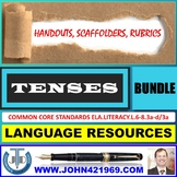 TENSES - SCAFFOLDING NOTES : BUNDLE