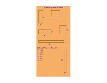 TERC (Investigations) Unit 5: Equal Groups