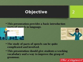 TESOL - Part of Speech & Activity