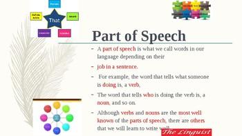 TESOL - Word Jobs I & II