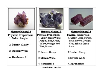 Test Mineral Identification Vocabulary Quiz By Travis Terry Tpt