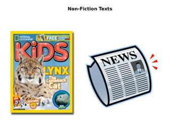 TEST PREP!  NC EOG prep: Analyzing Non-Fiction Texts