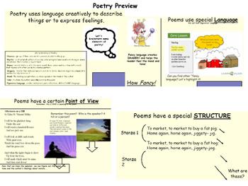 TEST PREP!  NC EOG prep: Analyzing Poetry