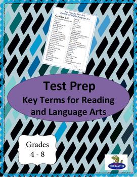TEST PREP: Reading and Language Arts Academic Vocabulary G