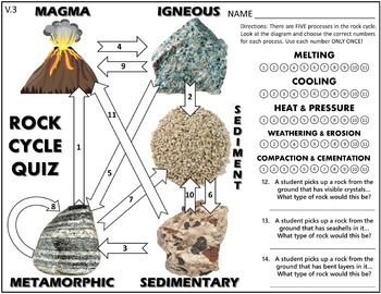 TEST: Rock Cycle Quiz