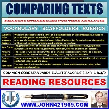 TEXT ANALYSIS AND TEXT COMPARISON GUIDE