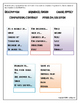 TEXT STRUCTURES-definitions and signal words matching activity