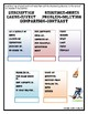 TEXT STRUCTURES-definitions & signal words matching activity SPORTS EDITION