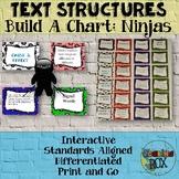 Text Structures Task Cards: Ninjas