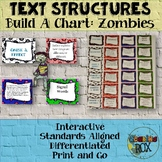 TEXT STRUCTURES task cards-build a chart about ZOMBIES!