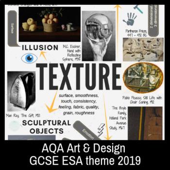 TEXTURE - theme mind-map interactive artist links - AQA GCSE ESA 2019