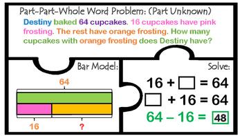 TEk 2.4A 2.4B 2.4C 2.4D PART PART WHOLE WORD PROBLEMS ALL TYPES BAR MODELS