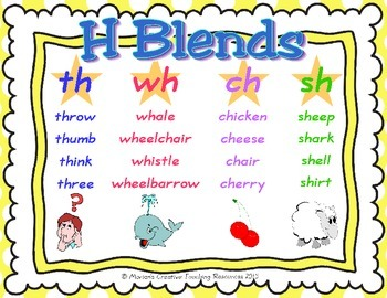 TH, SH, CH, WH Initial Blends Sample