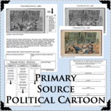 THANKSGIVING 1883 Gilded Age Uncle Sam Political Cartoon Primary Source