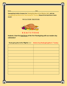 THANKSGIVING DAY MEAL ACTIVITY: COMPARING THE FOOD OF THE PILGRIMS & MODERN DAY