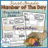 Number of the Day {Giving Thanks} THANKSGIVING FREEBIE