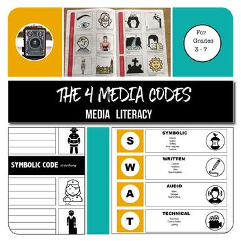 THE 4 MEDIA CODES - MEDIA LITERACY ACTIVITIES