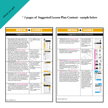 MEDIA LITERACY WORKSHEETS - THE FOUR MEDIA CODES - Visual literacy activity