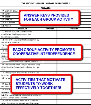 The Ancient Israelites: Study Guide and Activity Pack