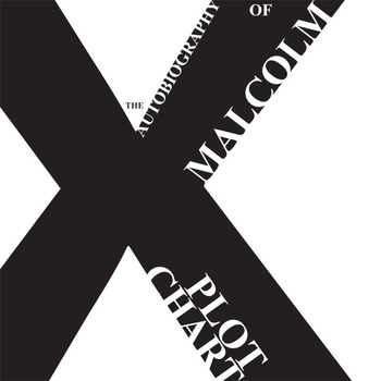 THE AUTOBIOGRAPHY OF MALCOLM X Plot Chart Organizer (Haley)- Freytag's Pyramid