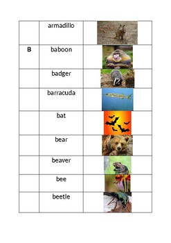 THE BASIC ENGLISH A - Z OF ANIMALS