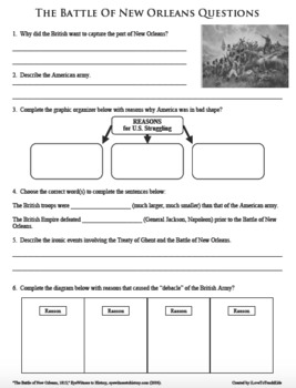THE BATTLE OF NEW ORLEANS Reading with Differentiated Questions