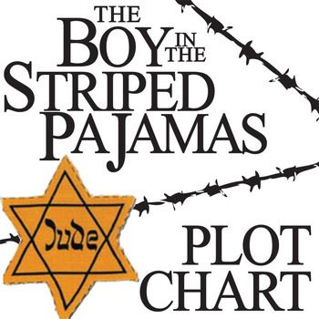 The boy in the striped pajamas plot chart organizer freytags pyramid ccuart Image collections