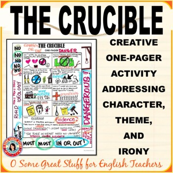 THE CRUCIBLE Fun and Creative Activity for Characterization, Theme, and Irony