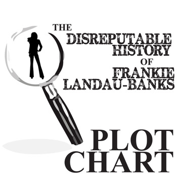 THE DISREPUTABLE HISTORY OF FRANKIE LANDAU BANKS Plot Chart Organizer - Freytag