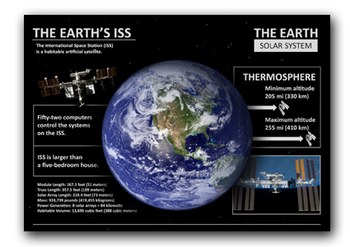 THE EARTH POSTERS