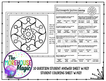 the electromagnetic spectrum coloring page or quiz by the morehouse magic. Black Bedroom Furniture Sets. Home Design Ideas
