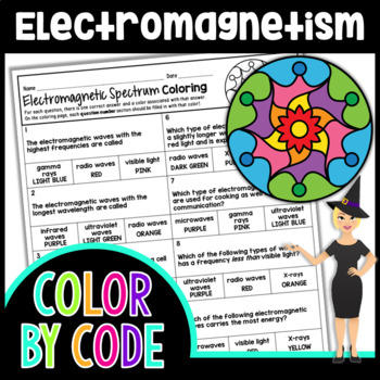 THE ELECTROMAGNETIC SPECTRUM COLOR BY NUMBER, QUIZ