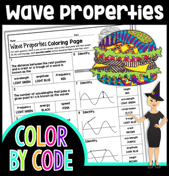 WAVE PROPERTIES COLORING PAGE OR QUIZ