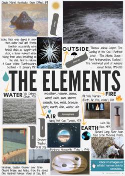 THE ELEMENTS - theme mind-map interactive artist links - AQA GCSE ESA 2019