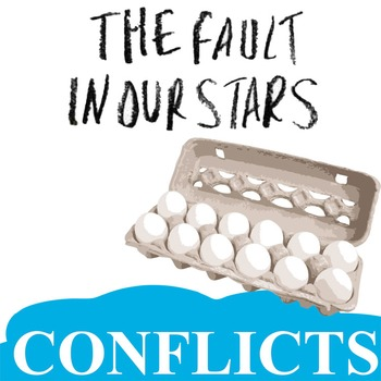 THE FAULT IN OUR STARS Conflict Graphic Organizer - 6 Types
