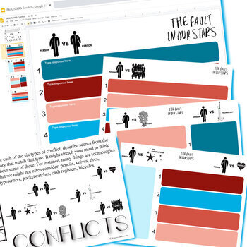 THE FAULT IN OUR STARS Conflict Graphic Organizer (Created for Digital)