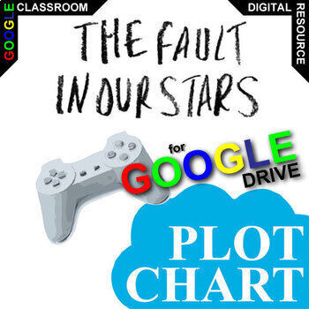 THE FAULT IN OUR STARS Plot Chart Organizer Arc - Freytag (Created for Digital)