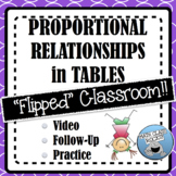 """THE """"FLIPPED"""" CLASSROOM:  PROPORTIONAL RELATIONSHIPS IN TABLES"""
