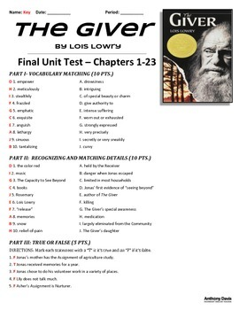 the giver study guide answers pdf