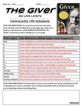 THE GIVER - Life Cycle Activity