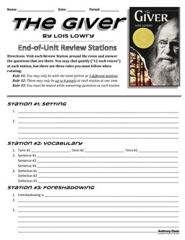 THE GIVER - Novel Review Stations
