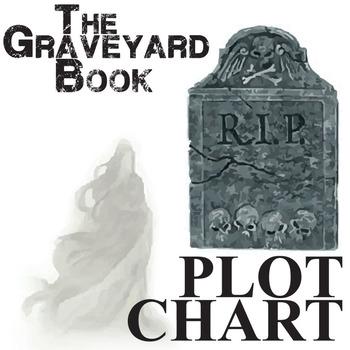 THE GRAVEYARD BOOK Plot Chart Organizer (Gaiman) Freytag's Pyramid