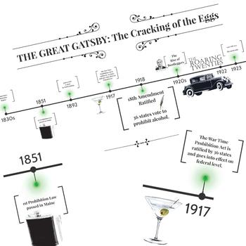 THE GREAT GATSBY Intro Notes Prezi - Prohibition Era (Created for Digital)